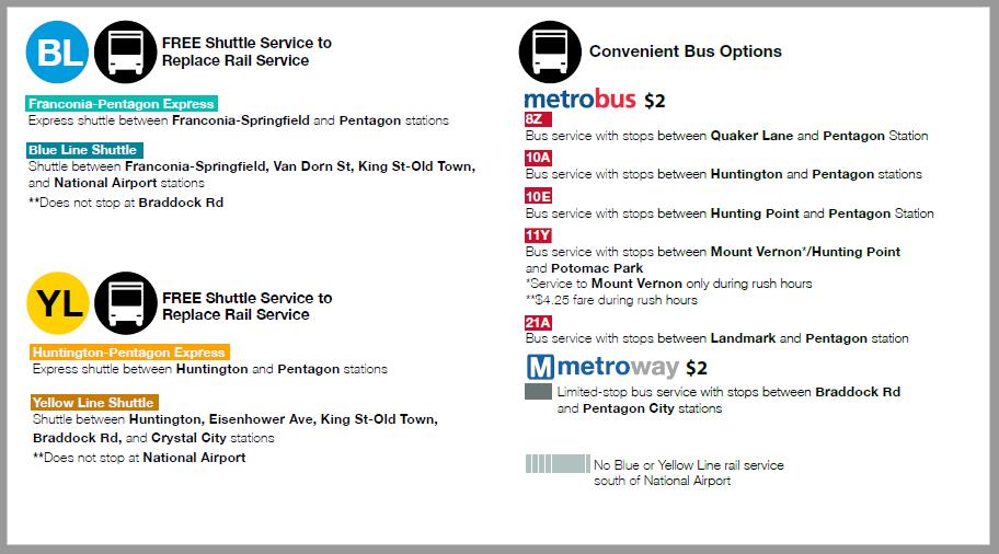 Metro Shutdown Summer 2019   GWRideConnect